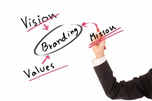 Vision and Branding - Sports